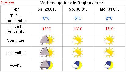 Zum aktuellen Wetter: Mausklick auf Bild